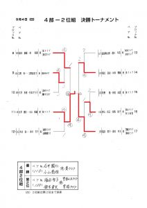 16_トーナメント4-2