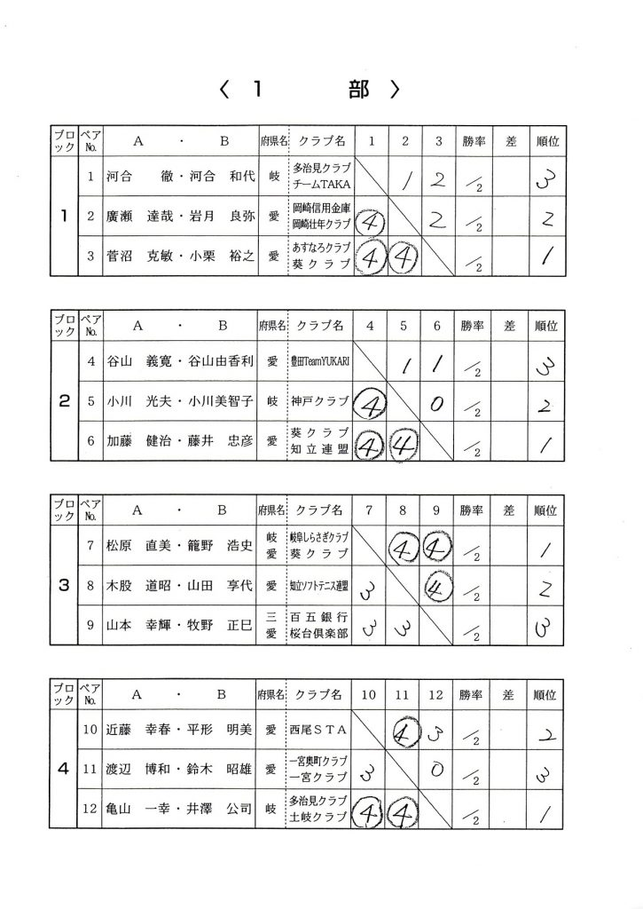 16_リーグ1-1