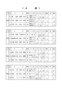 16_リーグ4-2