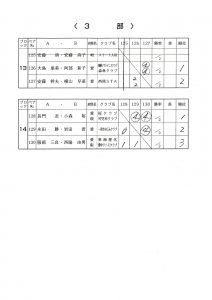 16_リーグ3-3