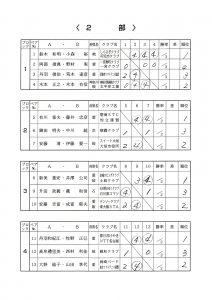 16_リーグ2-1