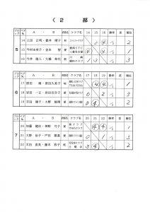 16_リーグ2-2