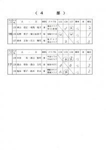 16_リーグ4-3